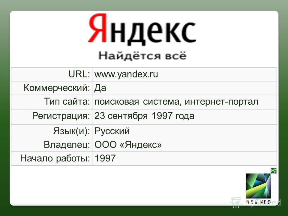 URL:www.yandex.ru Коммерческий:Да Тип сайта:поисковая система, интернет-портал Регистрация:23 сентября 1997 года Язык(и):Русский Владелец:ООО «Яндекс» Начало работы:1997