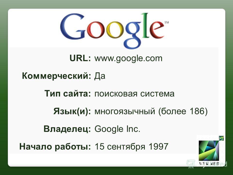 URL:www.google.com Коммерческий:Да Тип сайта:поисковая система Язык(и):многоязычный (более 186) Владелец:Google Inc. Начало работы:15 сентября 1997