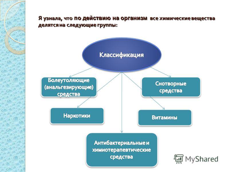 Я узнала, что по действию на организм все химические вещества делятся на следующие группы :