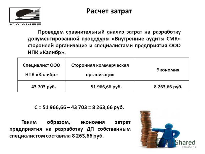 Специалист ООО НПК «Калибр» Сторонняя коммерческая организация Экономия 43 703 руб.51 966,66 руб.8 263,66 руб. Таким образом, экономия затрат предприятия на разработку ДП собственным специалистом составила 8 263,66 руб. СЛАЙД 14 Расчет затрат Проведе