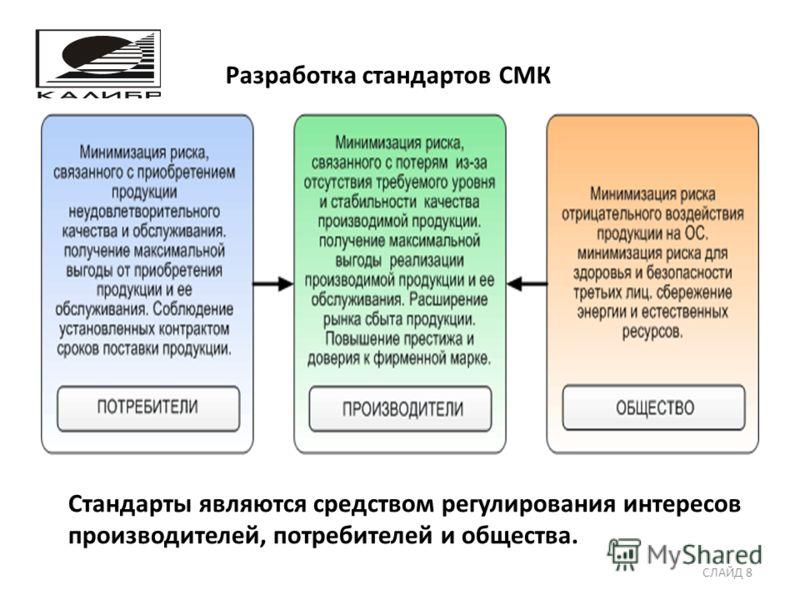 СЛАЙД 8 Разработка стандартов СМК Стандарты являются средством регулирования интересов производителей, потребителей и общества.