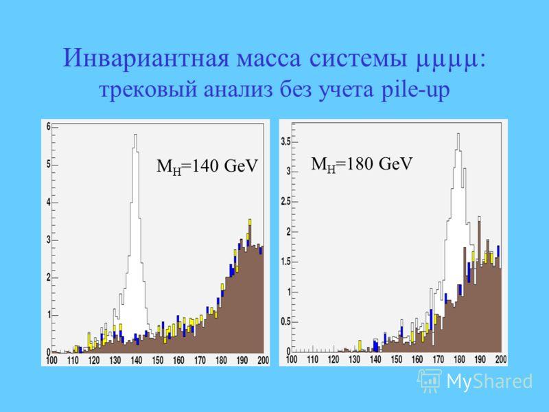 Инвариантная масса системы µµµµ: трековый анализ без учета pile-up M H =180 GeV M H =140 GeV