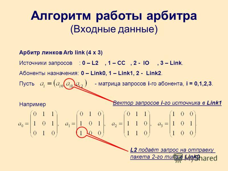 Алгоритм работы арбитра (Входные данные) Арбитр линков Arb link (4 x 3) Источники запросов : 0 – L2, 1 – CC, 2 - IO, 3 – Link. Абоненты назначения: 0 – Link0, 1 – Link1, 2 - Link2. Пусть - матрица запросов i-го абонента, i = 0,1,2,3. Например Вектор