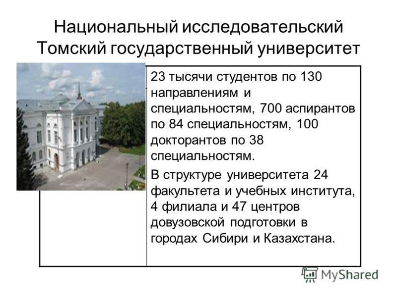 Национальный исследовательский Томский государственный университет 23 тысячи студентов по 130 направлениям и специальностям, 700 аспирантов по 84 специальностям, 100 докторантов по 38 специальностям. В структуре университета 24 факультета и учебных и