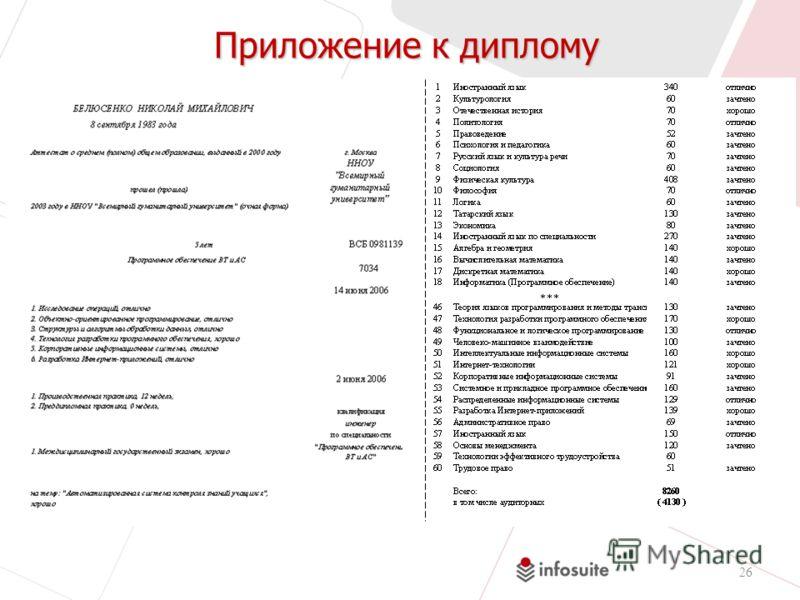 Приложение к диплому 26