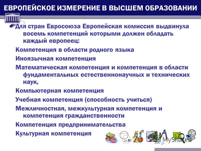 ЕВРОПЕЙСКОЕ ИЗМЕРЕНИЕ В ВЫСШЕМ ОБРАЗОВАНИИ Для стран Евросоюза Европейская комиссия выдвинула восемь компетенций которыми должен обладать каждый европеец: Компетенция в области родного языка Иноязычная компетенция Математическая компетенция и компете