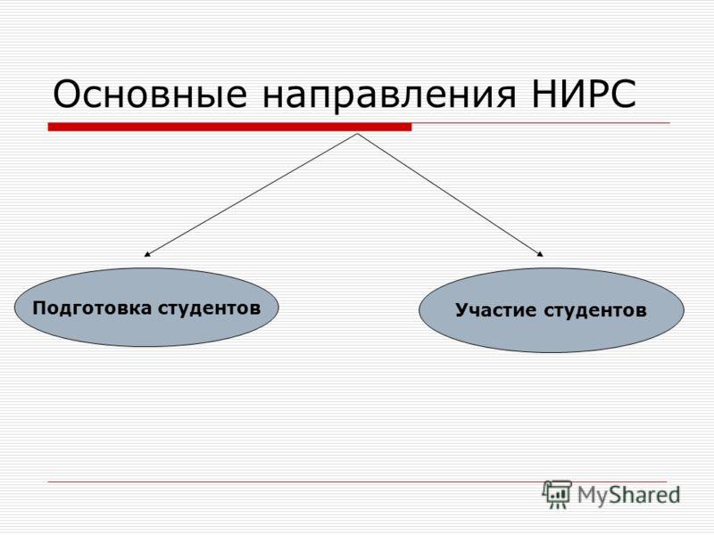 Основные направления НИРС Подготовка студентов Участие студентов