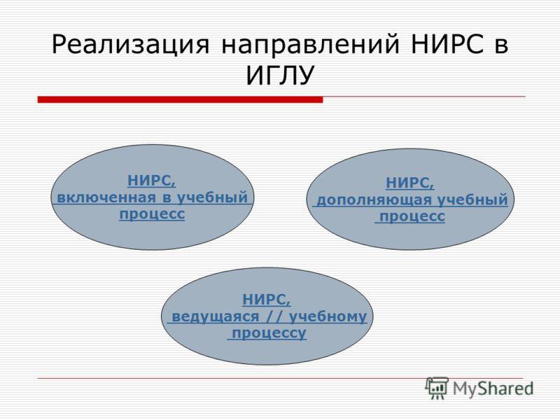 Реализация направлений НИРС в ИГЛУ НИРС, включенная в учебный процесс НИРС, дополняющая учебный процесс НИРС, ведущаяся // учебному процессу