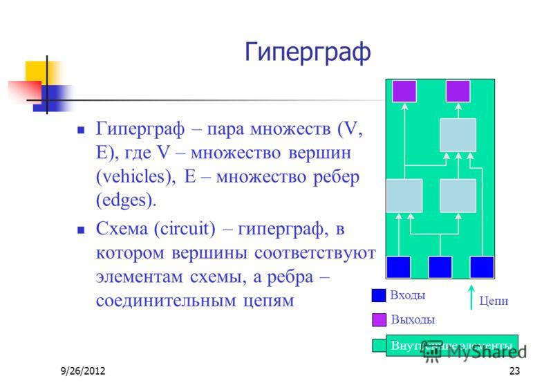 9/26/201223 Гиперграф Гиперграф – пара множеств (V, E), где V – множество вершин (vehicles), E – множество ребер (edges). Схема (circuit) – гиперграф, в котором вершины соответствуют элементам схемы, а ребра – соединительным цепям Входы Выходы Внутре