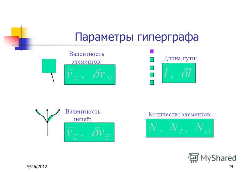 9/26/201224 Параметры гиперграфа Валентность цепей: Валентность элементов: Длина пути: Количество элементов:
