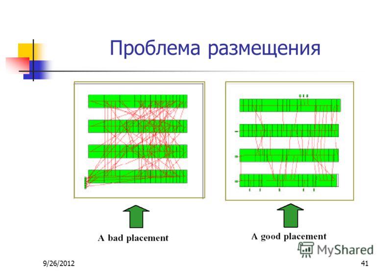 9/26/201241 Проблема размещения