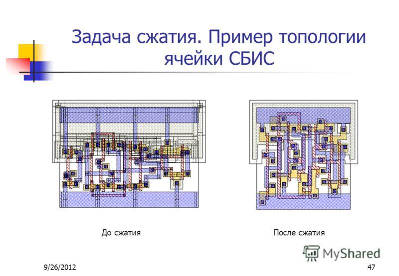 9/26/201247 Задача сжатия. Пример топологии ячейки СБИС До сжатияПосле сжатия