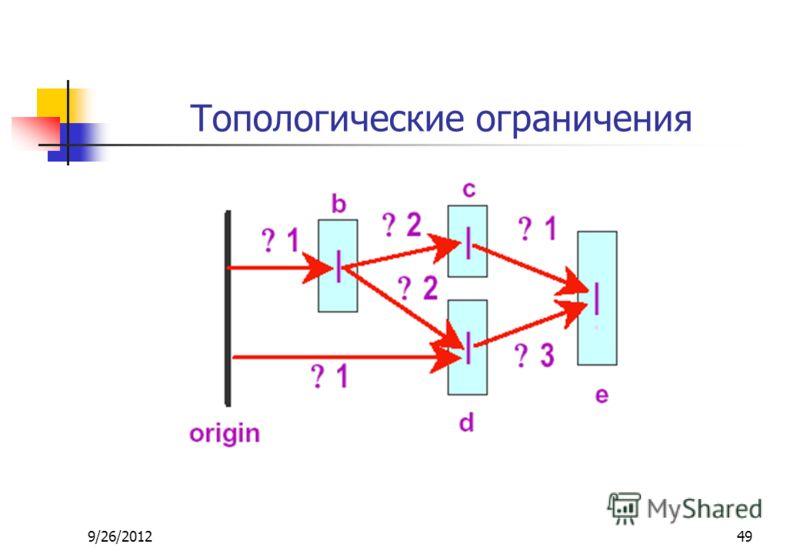 9/26/201249 Топологические ограничения