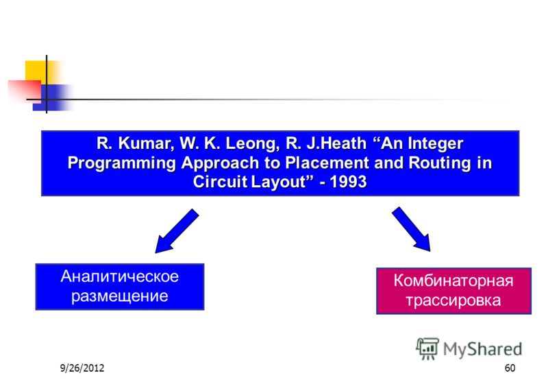 9/26/201260 R. Kumar, W. K. Leong, R. J.Heath An Integer Programming Approach to Placement and Routing in Circuit Layout - 1993 Аналитическое размещение Комбинаторная трассировка