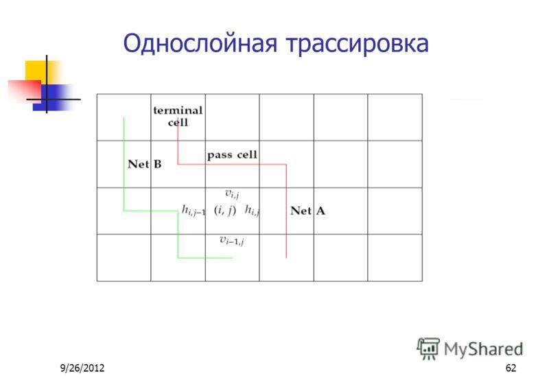 9/26/201262 Однослойная трассировка