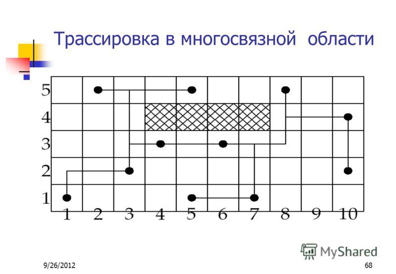 9/26/201268 Трассировка в многосвязной области