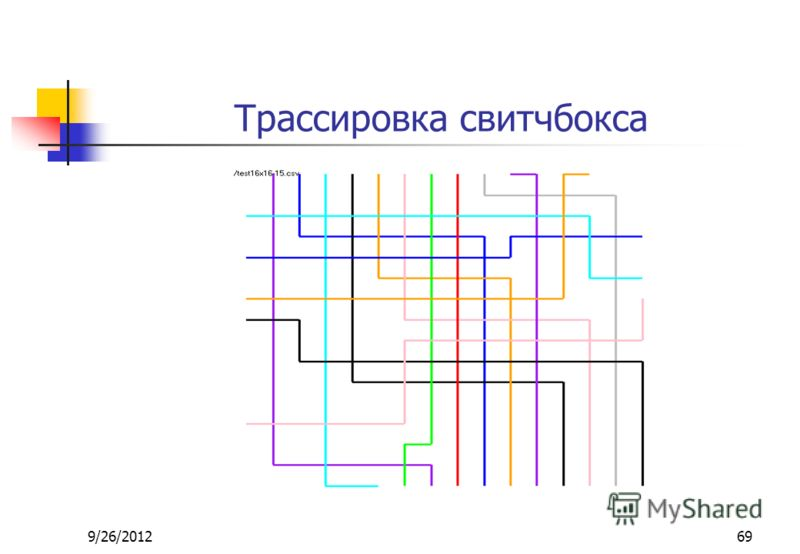 9/26/201269 Трассировка свитчбокса