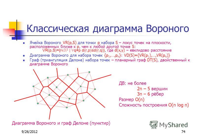 9/26/201274 Классическая диаграмма Вороного ДВ: не более 2n – 5 вершин 3n – 6 рёбер Размер O(n) Сложность построения O(n log n) Ячейка Вороного VR(p,S) для точки p набора S – локус точек на плоскости, расположенных ближе к p, чем к любой другой точке