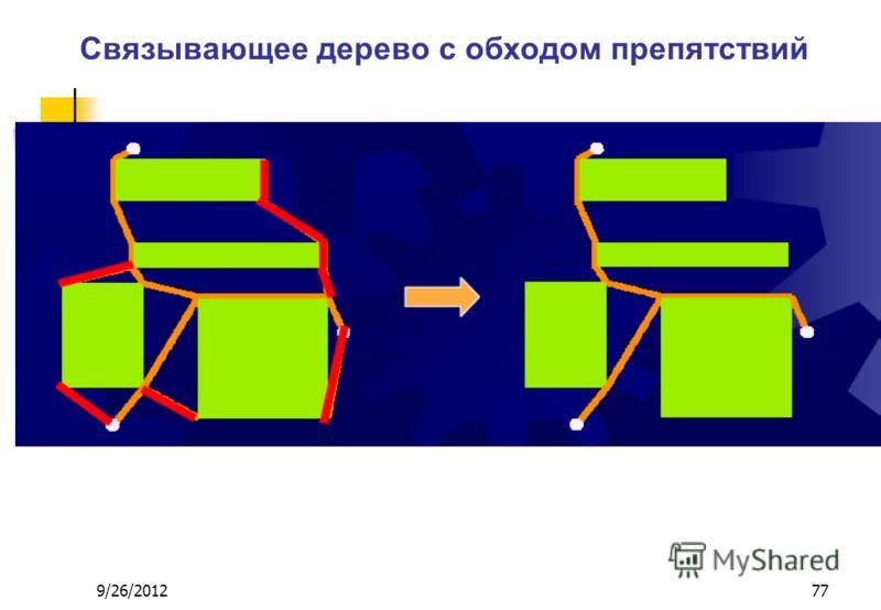 9/26/201277 Связывающее дерево с обходом препятствий