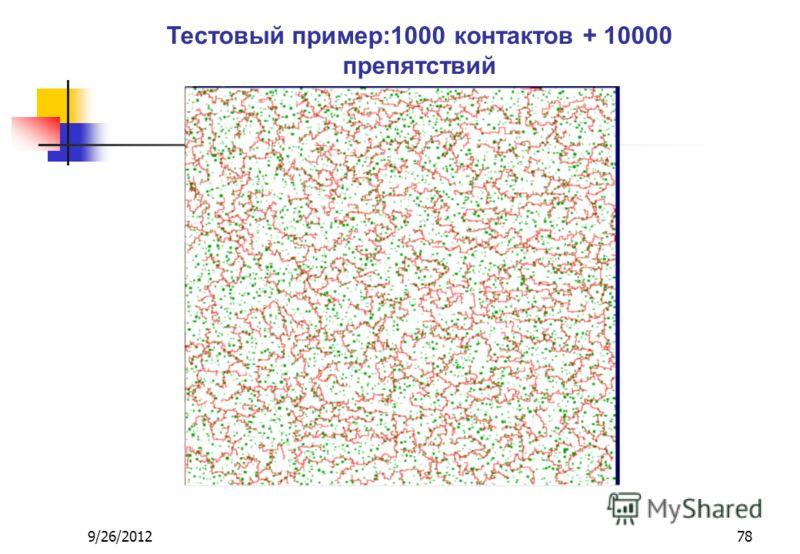 9/26/201278 Тестовый пример:1000 контактов + 10000 препятствий