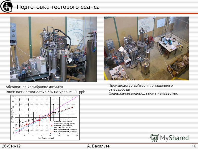 А. Васильев 26-Sep-12 16 Подготовка тестового сеанса Абсолютная калибровка датчика Влажности с точностью 5% на уровне 10 ppb Производство дейтерия, очищенного от водорода Содержание водорода пока неизвестно.