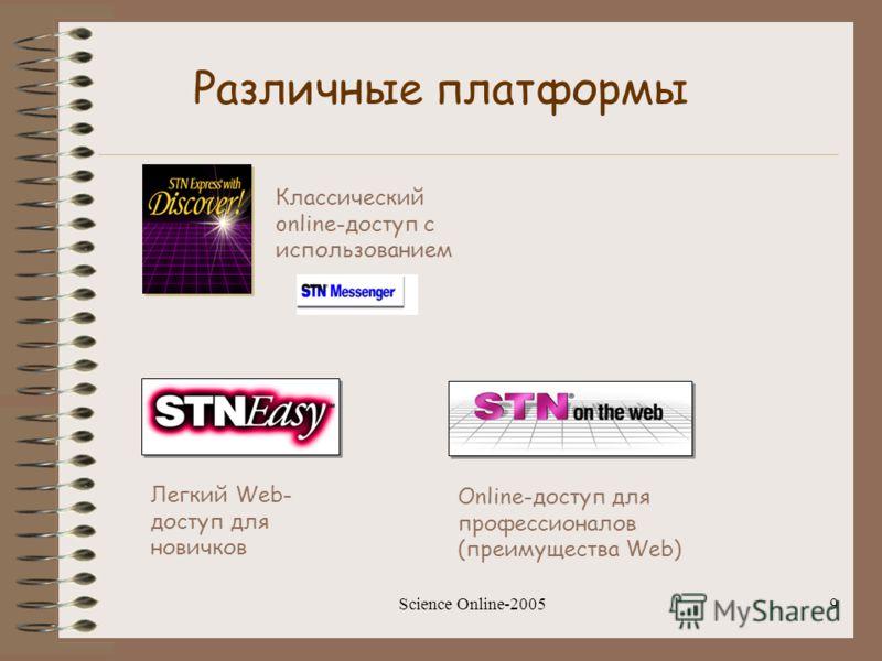 Science Online-20059 Online-доступ для профессионалов (преимущества Web) Легкий Web- доступ для новичков Классический online-доступ с использованием Различные платформы