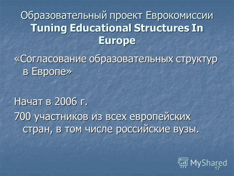 17 Образовательный проект Еврокомиссии Tuning Educational Structures In Europe «Согласование образовательных структур в Европе» Начат в 2006 г. 700 участников из всех европейских стран, в том числе российские вузы.
