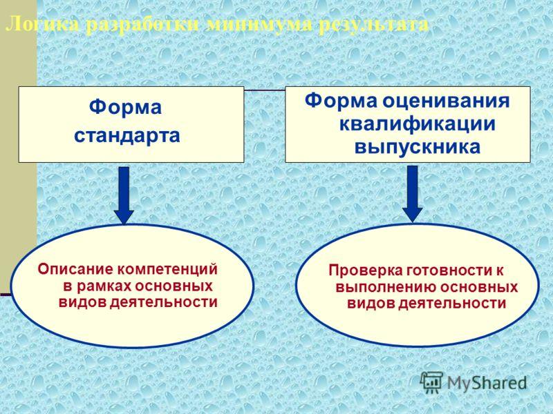 Логика разработки минимума результата Форма стандарта Форма оценивания квалификации выпускника Описание компетенций в рамках основных видов деятельности Проверка готовности к выполнению основных видов деятельности