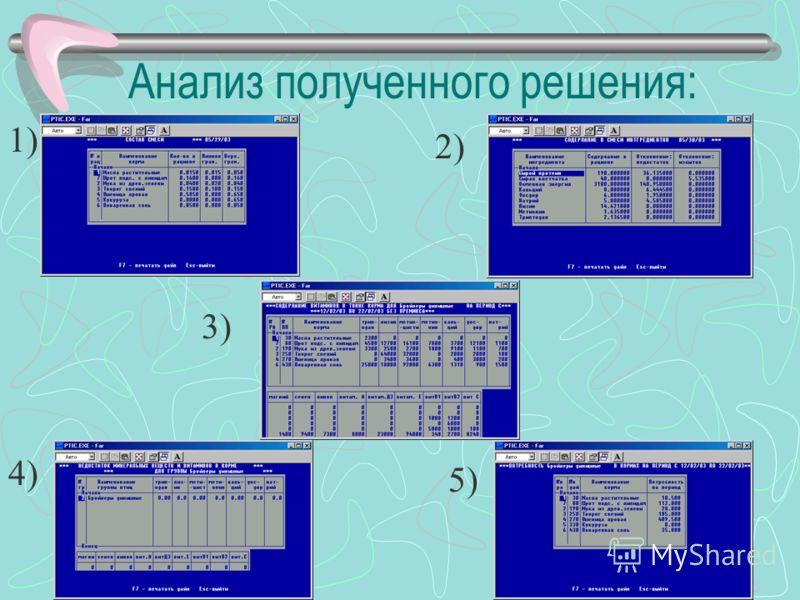 Анализ полученного решения: 1) 2)2) 3)3) 4)4) 5)5)