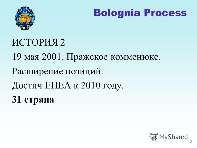 3 ИСТОРИЯ 2 19 мая 2001. Пражское комменюке. Расширение позиций. Достич EHEA к 2010 году. 31 страна Bolognia Process
