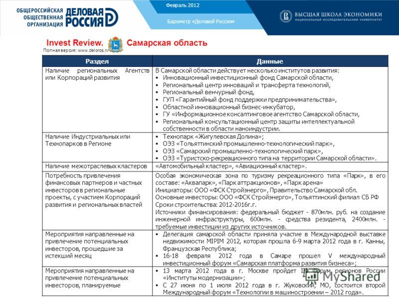 РазделДанные Наличие региональных Агентств или Корпораций развития В Самарской области действует несколько институтов развития: Инновационный инвестиционный фонд Самарской области, Региональный центр инноваций и трансферта технологий, Региональный ве