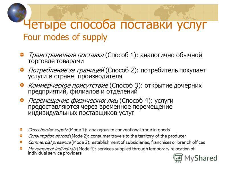 Четыре способа поставки услуг Four modes of supply Трансграничная поставка (Способ 1): аналогично обычной торговле товарами Потребление за границей (Способ 2): потребитель покупает услуги в стране производителя Коммерческое присутствие (Способ 3): от