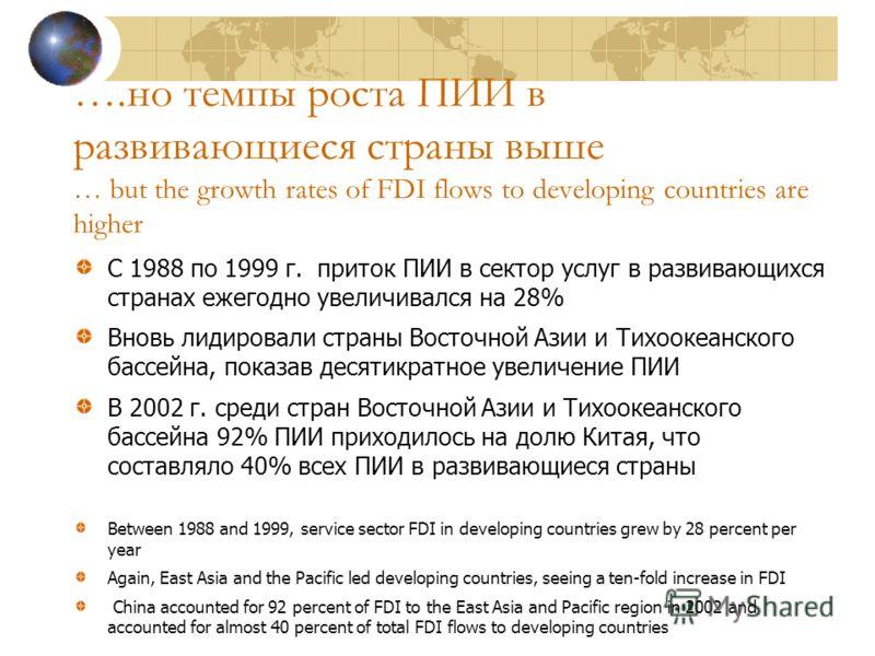 ….но темпы роста ПИИ в развивающиеся страны выше … but the growth rates of FDI flows to developing countries are higher С 1988 по 1999 г. приток ПИИ в сектор услуг в развивающихся странах ежегодно увеличивался на 28% Вновь лидировали страны Восточной