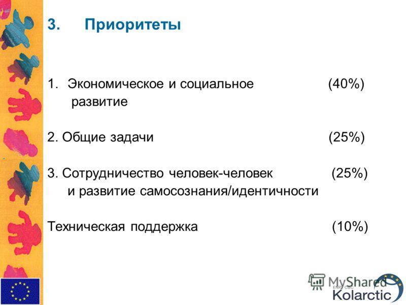 3. Приоритеты 1.Экономическое и социальное (40%) развитие 2. Общие задачи (25%) 3. Сотрудничество человек-человек (25%) и развитие самосознания/идентичности Техническая поддержка (10%)