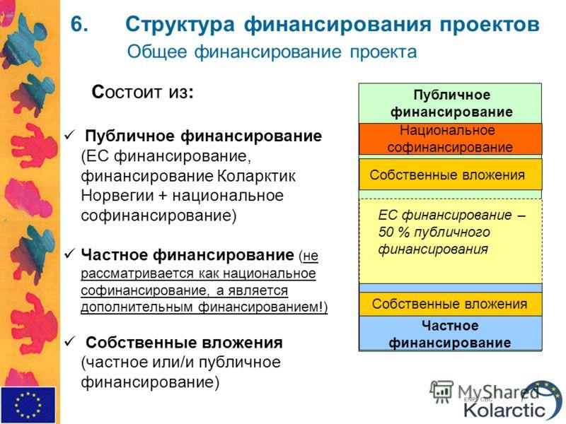 6. Структура финансирования проектов Общее финансирование проекта Состоит из: Публичное финансирование (ЕС финансирование, финансирование Коларктик Норвегии + национальное софинансирование) Частное финансирование (не рассматривается как национальное