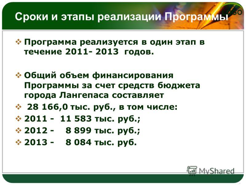 LOGO Сроки и этапы реализации Программы Программа реализуется в один этап в течение 2011- 2013 годов. Общий объем финансирования Программы за счет средств бюджета города Лангепаса составляет 28 166,0 тыс. руб., в том числе: 2011 - 11 583 тыс. руб.; 2