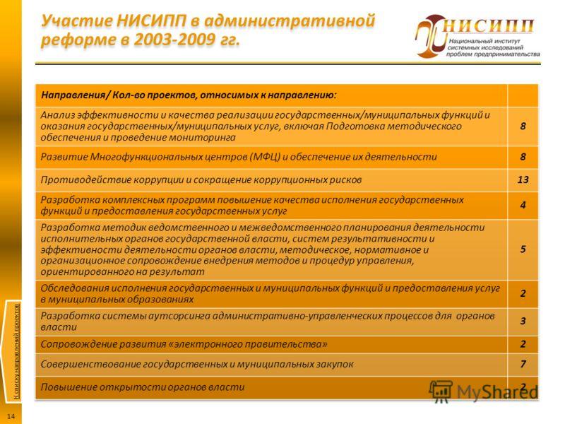 К списку направлений проектов 14 Участие НИСИПП в административной реформе в 2003-2009 гг.