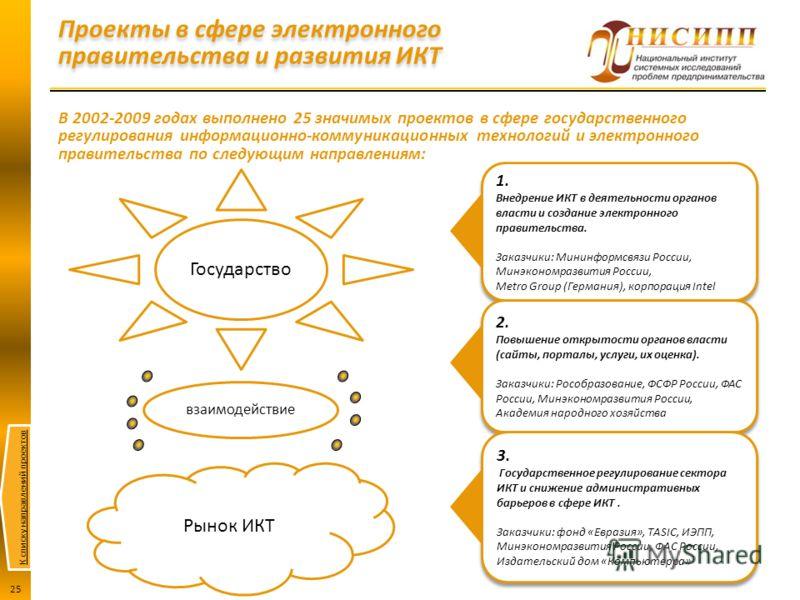 К списку направлений проектов 25 Проекты в сфере электронного правительства и развития ИКТ В 2002-2009 годах выполнено 25 значимых проектов в сфере государственного регулирования информационно-коммуникационных технологий и электронного правительства