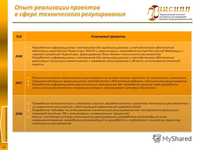 К списку направлений проектов 38 Опыт реализации проектов в сфере технического регулирования