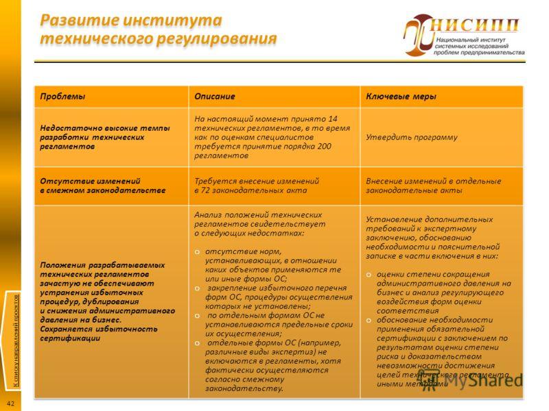 К списку направлений проектов 42 Развитие института технического регулирования