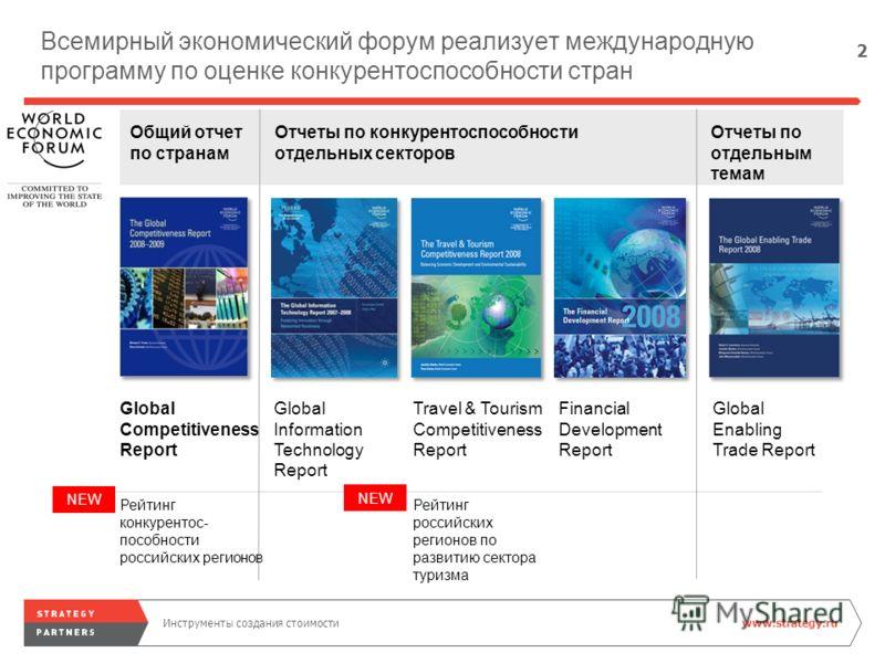 Инструменты создания стоимости www.strategy.ru 2 Всемирный экономический форум реализует международную программу по оценке конкурентоспособности стран Global Competitiveness Report Global Information Technology Report Global Enabling Trade Report Tra