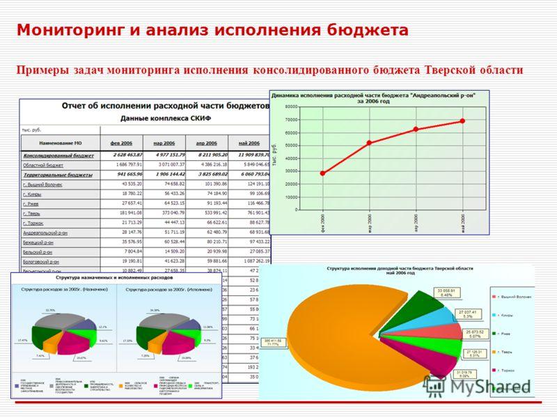 Мониторинг и анализ исполнения бюджета Примеры задач мониторинга исполнения консолидированного бюджета Тверской области