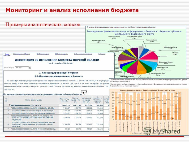 Мониторинг и анализ исполнения бюджета Примеры аналитических записок