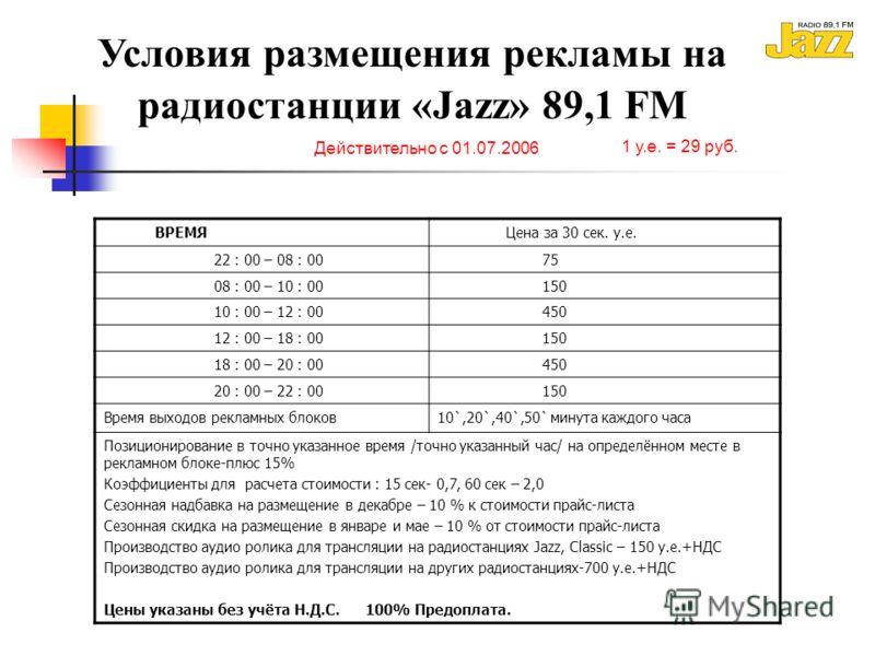 Условия размещения рекламы на радиостанции «Jazz» 89,1 FM ВРЕМЯ Цена за 30 сек. у.е. 22 : 00 – 08 : 00 75 08 : 00 – 10 : 00 150 10 : 00 – 12 : 00 450 12 : 00 – 18 : 00 150 18 : 00 – 20 : 00 450 20 : 00 – 22 : 00 150 Время выходов рекламных блоков10`,