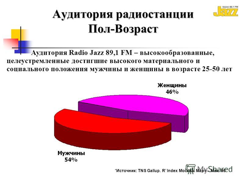 Аудитория радиостанции Пол-Возраст *Источник: TNS Gallup. R Index Москва. Март – Май 06 Аудитория Radio Jazz 89,1 FM – высокообразованные, целеустремленные достигшие высокого материального и социального положения мужчины и женщины в возрасте 25-50 ле