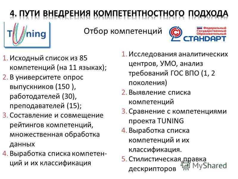 Отбор компетенций 1.Исходный список из 85 компетенций (на 11 языках); 2.В университете опрос выпускников (150 ), работодателей (30), преподавателей (15); 3.Составление и совмещение рейтингов компетенций, множественная обработка данных 4.Выработка спи