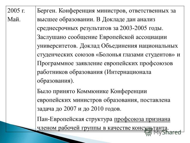2005 г. Май. Берген. Конференция министров, ответственных за высшее образовании. В Докладе дан анализ среднесрочных результатов за 2003-2005 годы. Заслушано сообщение Европейской ассоциации университетов. Доклад Объединения национальных студенческих