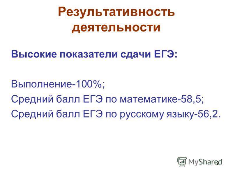 9 Результативность деятельности Высокие показатели сдачи ЕГЭ: Выполнение-100%; Средний балл ЕГЭ по математике-58,5; Средний балл ЕГЭ по русскому языку-56,2.