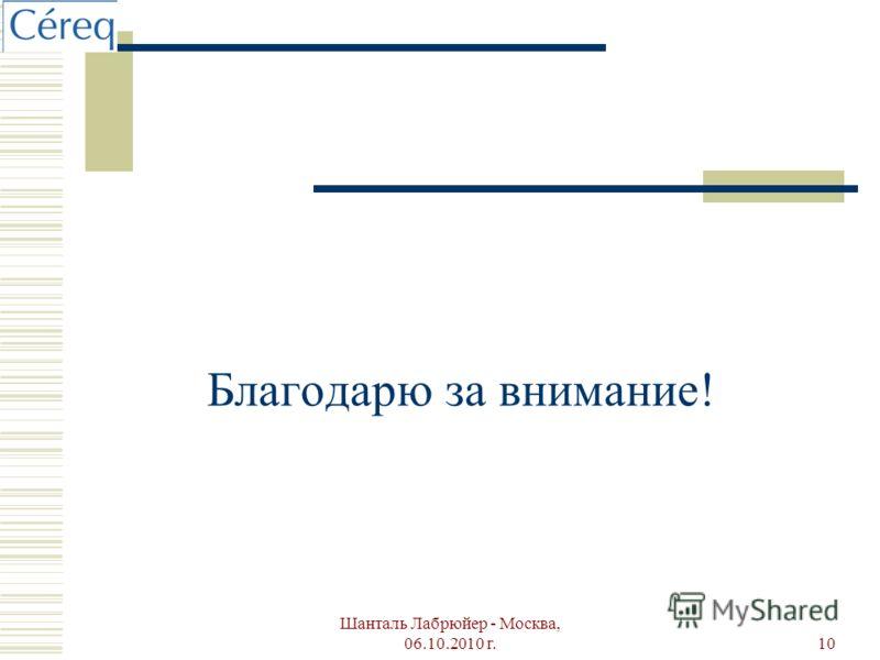 Шанталь Лабрюйер - Москва, 06.10.2010 г.10 Благодарю за внимание!