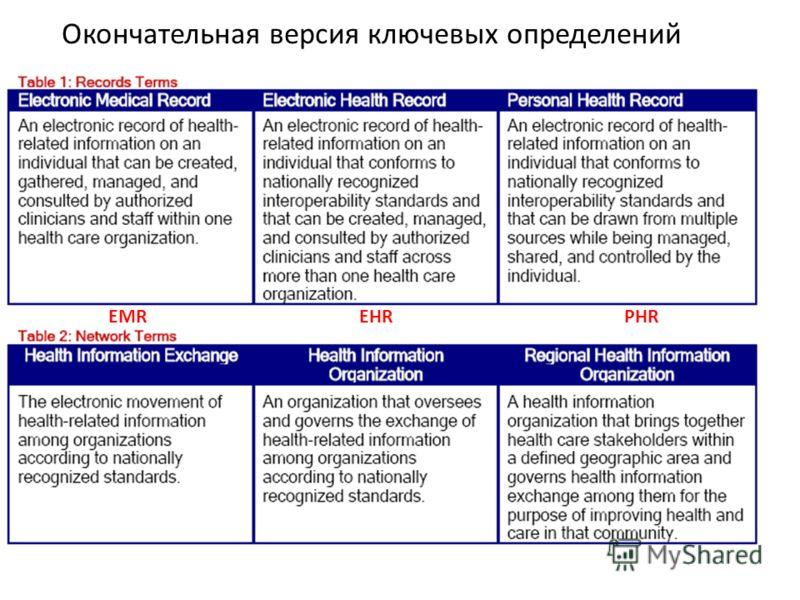 Окончательная версия ключевых определений EMREHRPHR